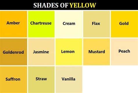 shades of yellow paint yellow shades of paint cool thaduder com