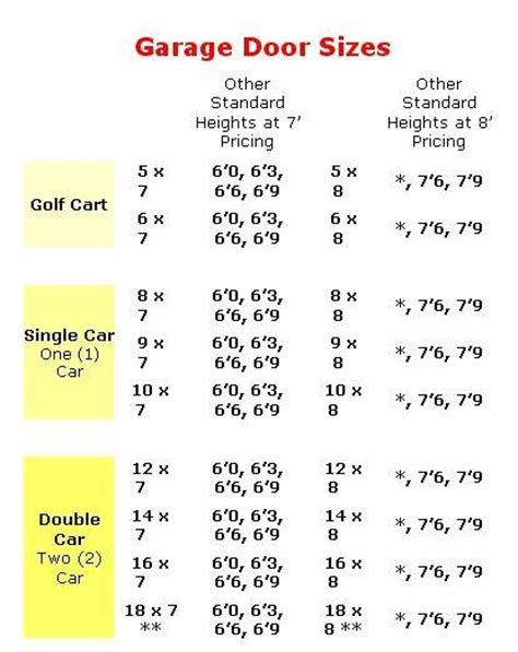Garage Size Chart by Standard Sizes For Garage Door Discount Steel