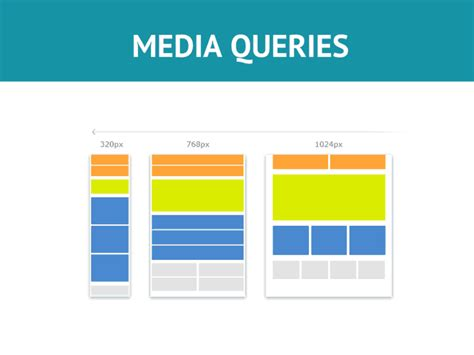 media queries tutorial css tricks media queries en css 191 c 243 mo funcionan silo creativo