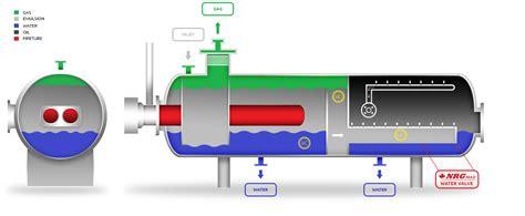 heater treater diagram heater treater diagram 28 images 25 heater treater
