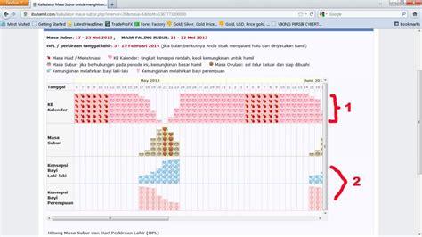 kalkulator masa subur cara baca kalkulator masa subur ibuhamil com