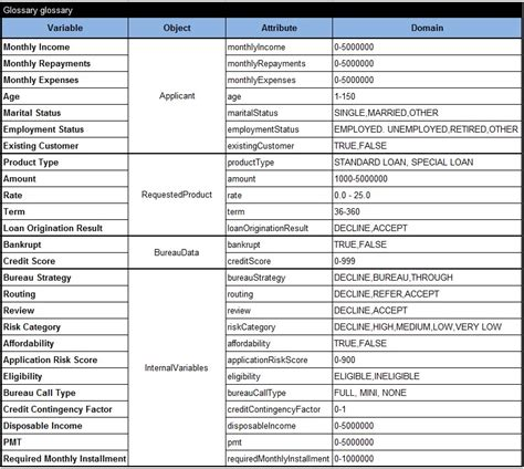 100 glossary template excel excel certified payroll