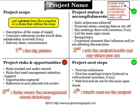 Blockers Free 4 Blocker Powerpoint Template How To Write A Project 4 Blocker The Project Manager Pad