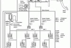 Freightliner Air Brake System Schematic Freightliner M2 Air Brake System Pictures To Pin On