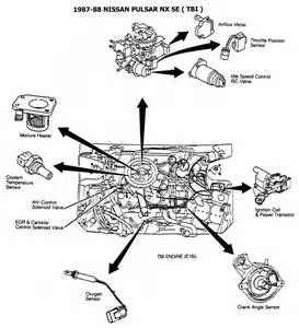 nissan 1986 93 diagramas