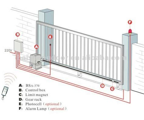 motor for automatic gate automatic gate operator for sliding door buy remote