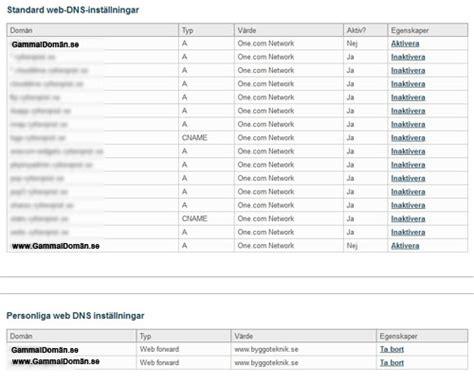 web forwarding 301 redirect gammal dom 228 n till ny dom 228 n hos one