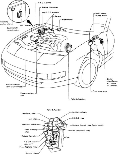 nissan 1400 bakkie ignition wiring diagram wiring diagram