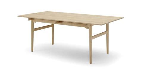 comment choisir une table de salle 224 manger