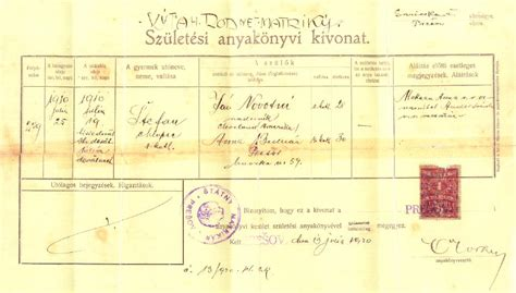 Hungary Birth Records Slovakia Genealogy Research Strategies