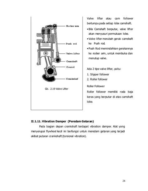 Karet Peredam Cylinder Bagian Atas Besar Absorber 3 Set Rx King dasar engine