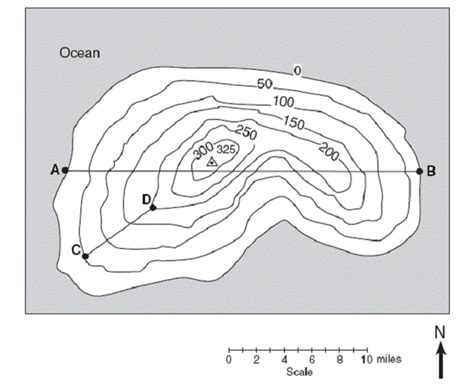 topographic diagram topographic map review lab