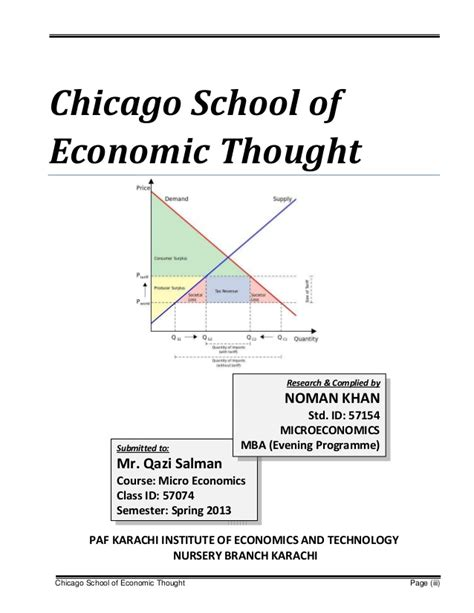 Microeconomics Projects For Mba by Chicago School Of Economic Thought Key Econimist Of