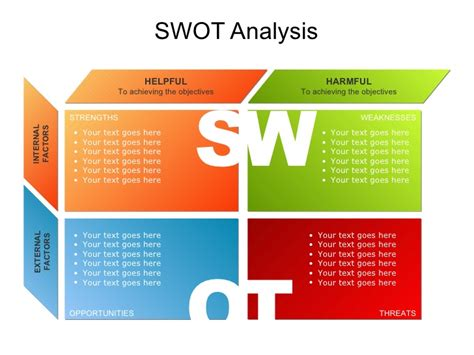 swot analysis template powerpoint free powerpoint flow chart swot