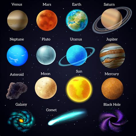 Planet Names by Planets With Name Vector Set 01 Free