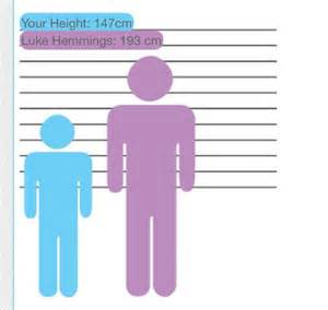 Gallery Height by Gallery For Gt Luke Hemmings Height