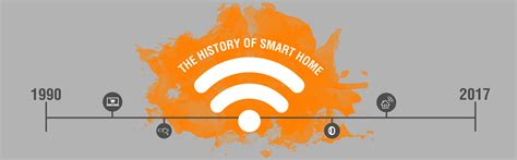 the home depot then and now the history of smart home