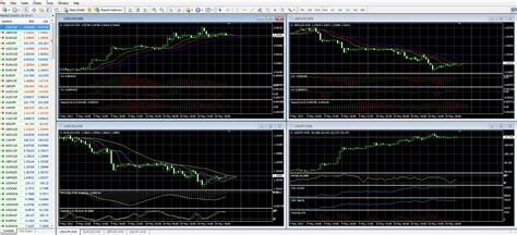free charting software free charting software for trading binary options binary