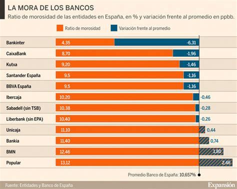 banca europa 191 qu 233 bancos tienen m 225 s morosidad que el sector