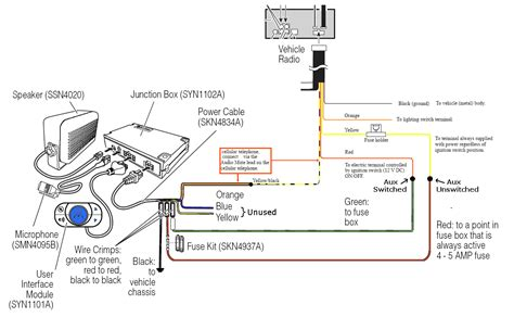 car stereo wiring diagrams free circuit and schematics