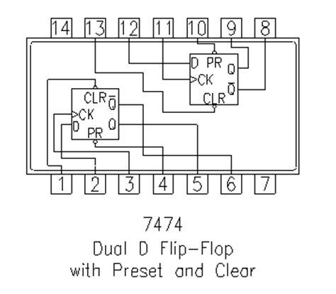 pin layout