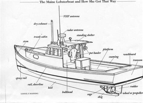 names of parts of a rowing boat row boat names of row boat parts