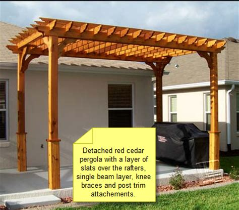 Free Pergola Plans And Designs by Pics Photos Pergola Building Plans Simple But Stylish