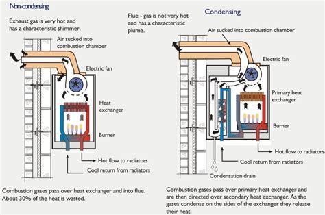 boilers stanley c bierly s
