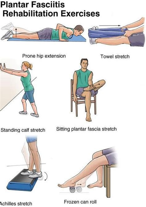 Planters Fasciitis Exercises by Plantar Fasciitis Active Care Physiotherapy Clinic