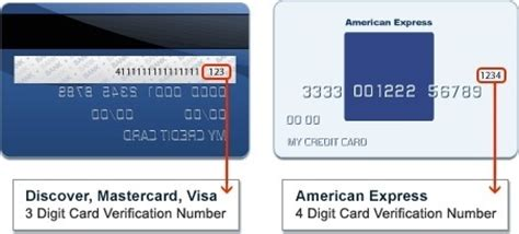 cvc on bank card how to find the cvv number on a visa debit card quora
