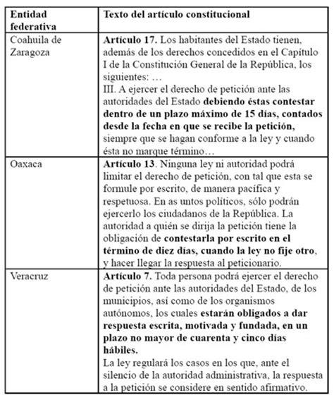 resumen articulo 153 ley federal del trabaj resumen de la ley 2492 tema 1 entorno sanitario sistema
