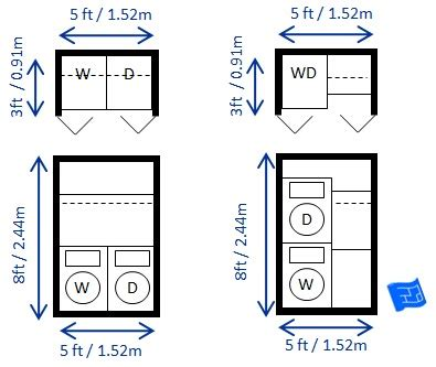 Standard Laundry Closet Dimensions by Laundry Room Dimensions