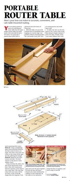 how do i use a router table the s catalog of ideas