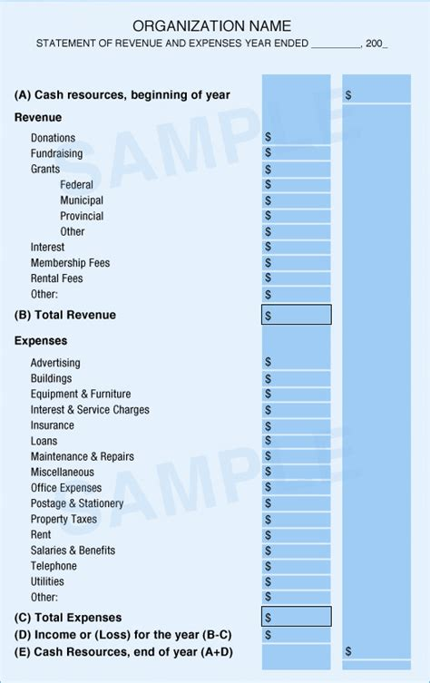 organizational budget template non profit budget sle images frompo