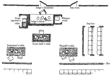 mock courtroom floor plan introduction to mr s lessons