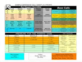 33 defense understanding the basics rice