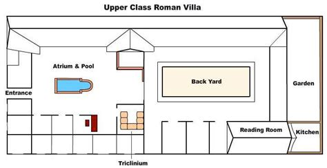 roman villa floor plans roman villa floor plan ancient roman villa layout roman