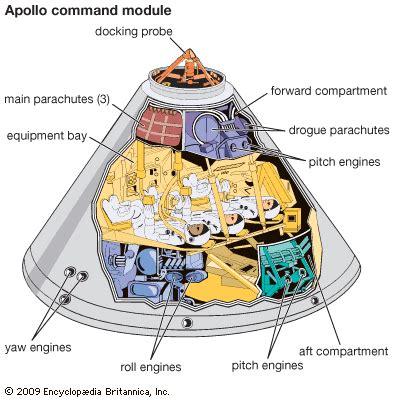 design criteria apollo 13 apollo spacecraft command module students britannica