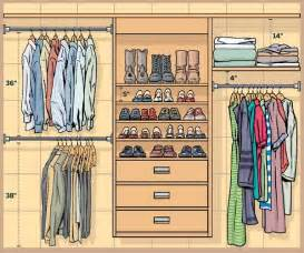 best 20 walk in closet dimensions ideas on