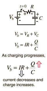 capacitor equation for charge capacitor discharging