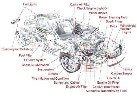 diagram car exhaust system diagram