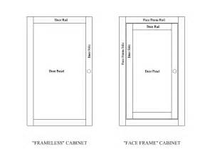 shaker cabinet door dimensions stephan woodworking shaker inspired cabinet patterns