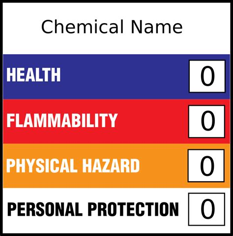 hmis label white section hazardous materials identification system wikipedia