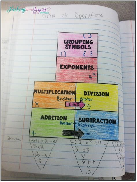 interactive notes template teaching order of operations free inb template
