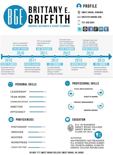 New Resume by New Resume Design E Griffith