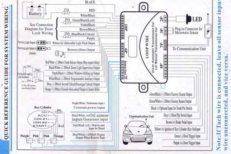 vehicle alarm wiring diagram wiring diagram and