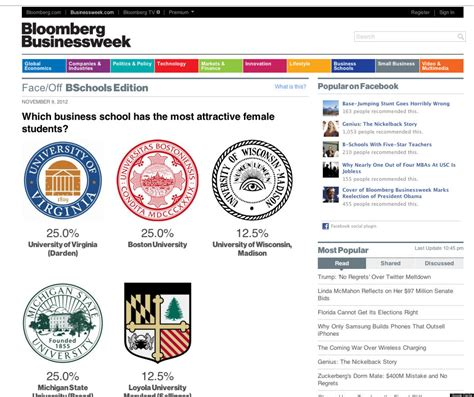 Bloomberg Businessweek Mba Employer Survey by Bloomberg Businessweek S Mba Students