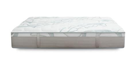 bed in abox bedinabox serenity mattress reviews goodbed com