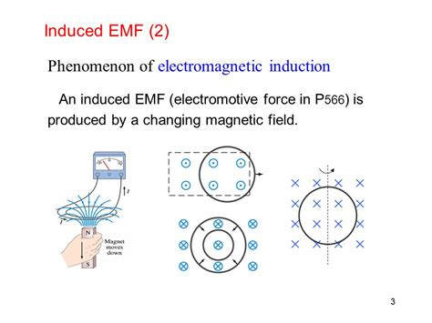 electromagnetic induction faraday ppt electromagnetic induction and faraday s ppt