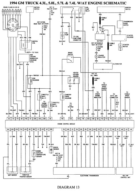 mesmerizing 1990 gmc 1500 wiring diagram images best image wire kinkajo us gm coil wiring free wiring diagram for you